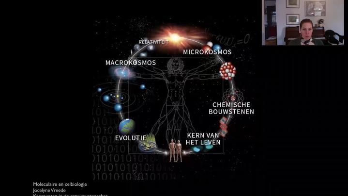 Thumbnail for channel Keerpunten in de natuurwetenschap